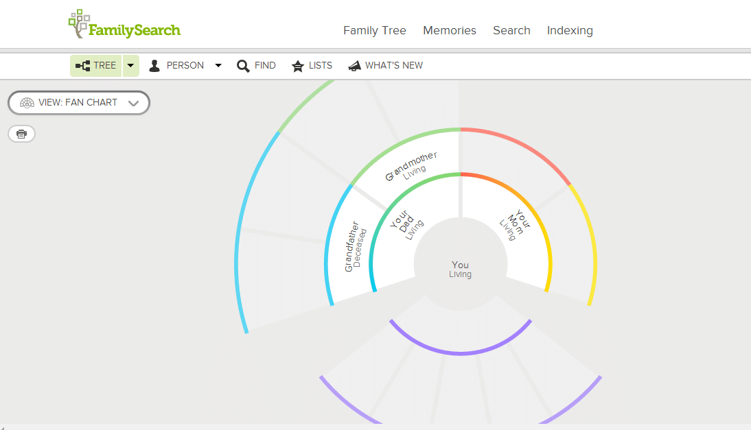 family tree template family search