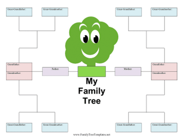Family Tree Template To Print from familyhistorydaily.com