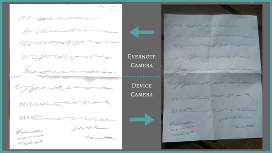 Evernote for genealogy, scanning documents for genealogy with app
