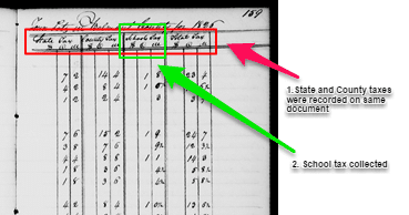 Free Genealogy Resources: How to use historical tax records for family history research, 1860 tax list Belmont, Ohio