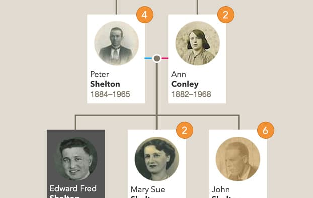 Ancestry Isn't the Only Genealogy Site With Record Hints