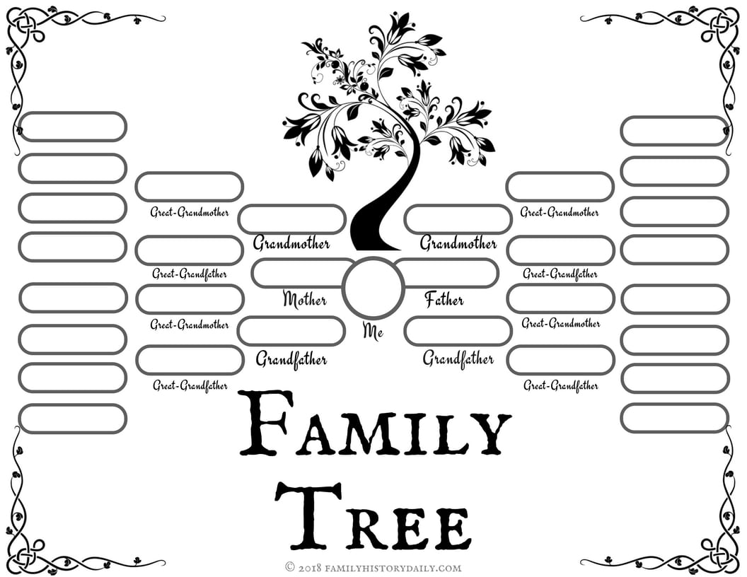 photo regarding Tree Pattern Printable known as 4 No cost Relatives Tree Templates for Genealogy, Craft or College