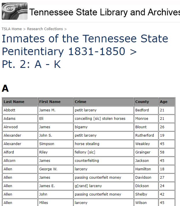 Criminal Records for Genealogy Research, Tennessee State Library and Archives