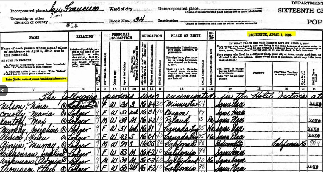 Circled Xs on U.S. Census, 1940 census record