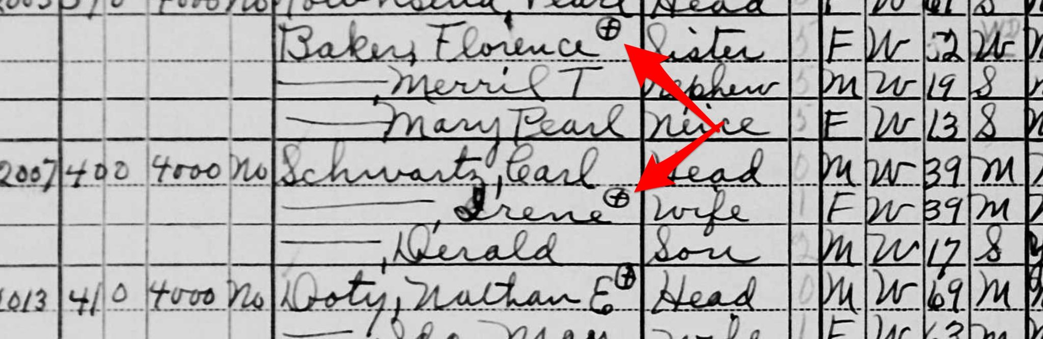 Circled Xs in 1940 Census