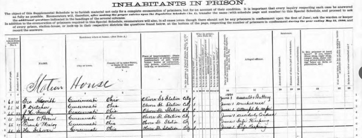1880 DDD Slatun Inhabitants in Prison