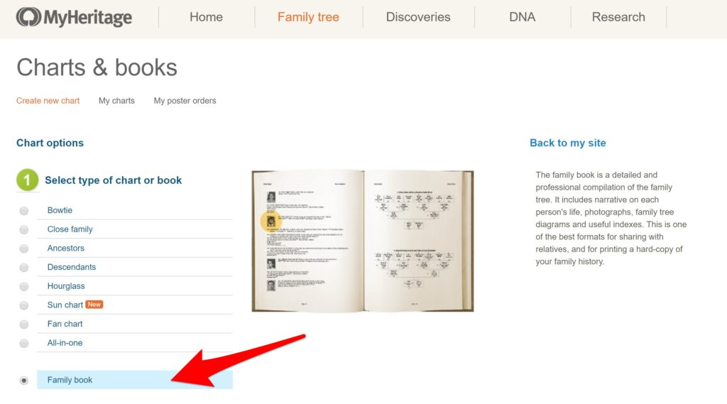 Books Feature on MyHeritage