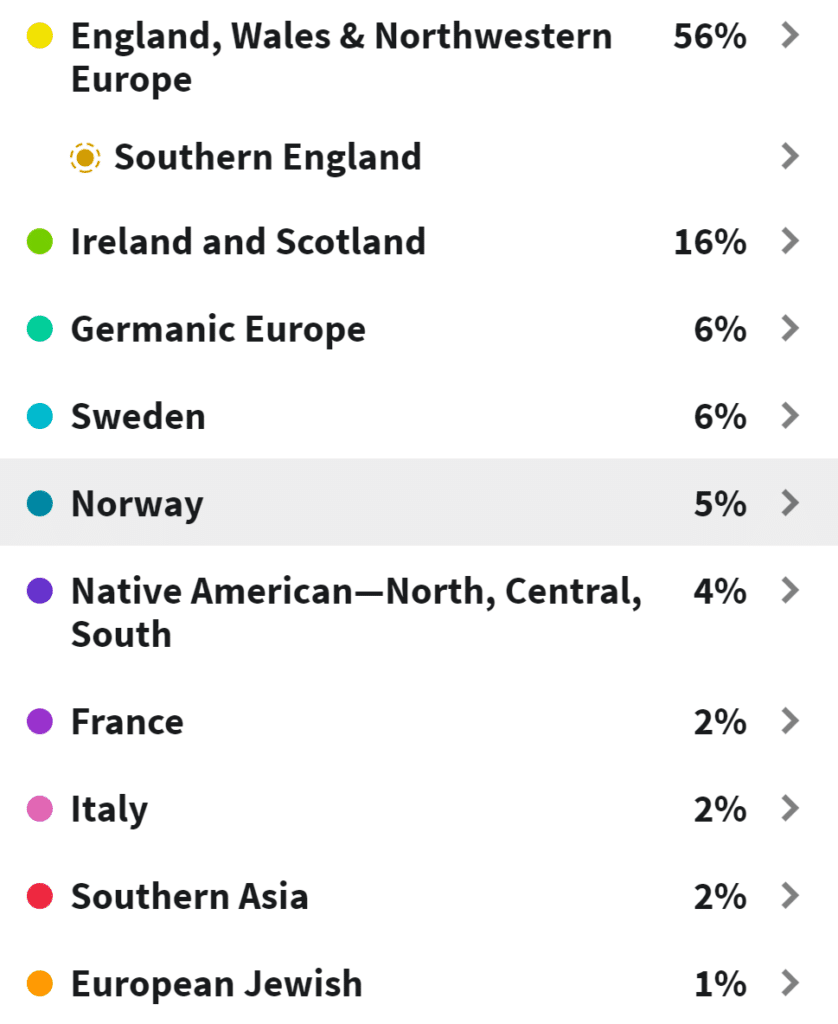 New Update Ancestry DNA