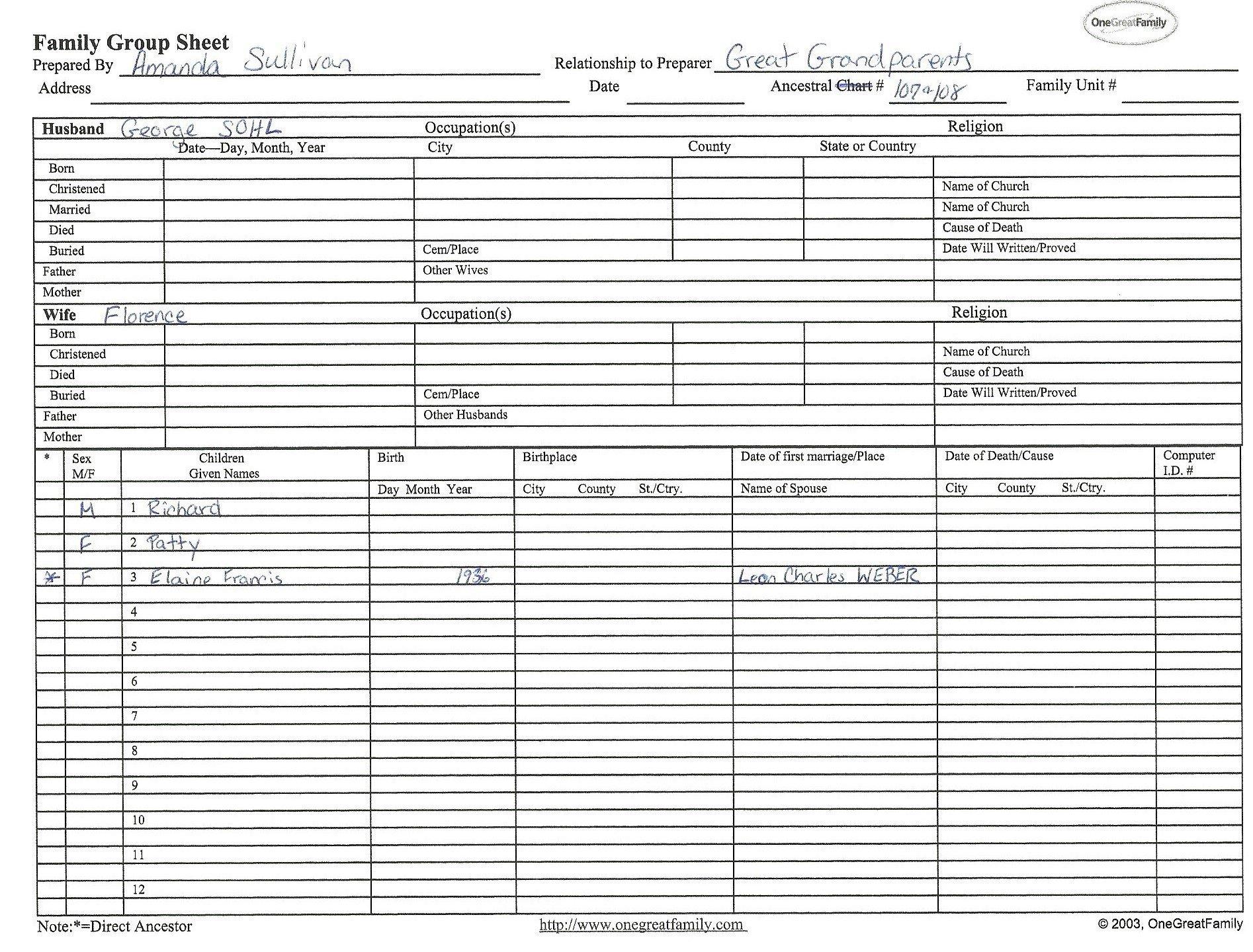 John Wright Family Group Sheet, Brown County, Ohio | TJL ... |Family History Sheet