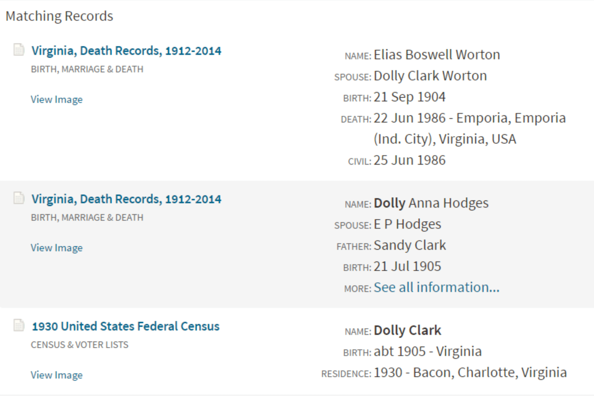 Ancestry Search Results for Dolly Clark