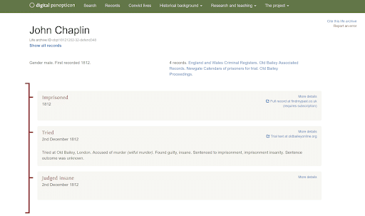 Genealogy criminal records, Chaplin Timeline Digital Panopticon