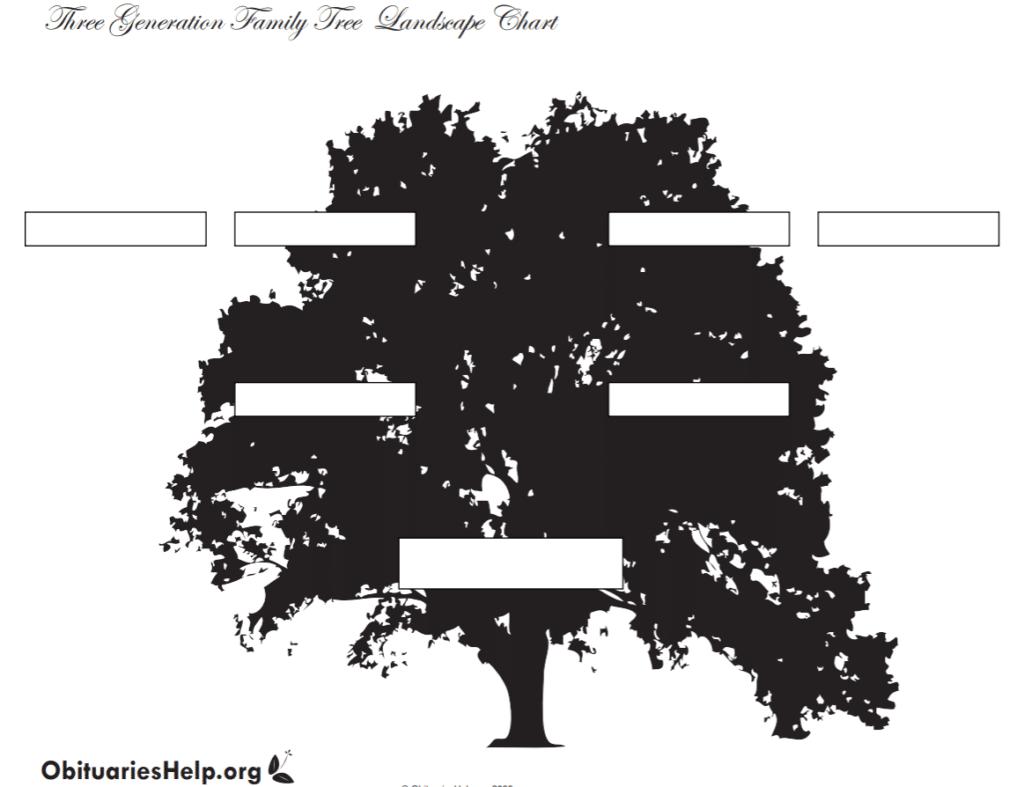 Free genealogy printables, obituarieshelp.org