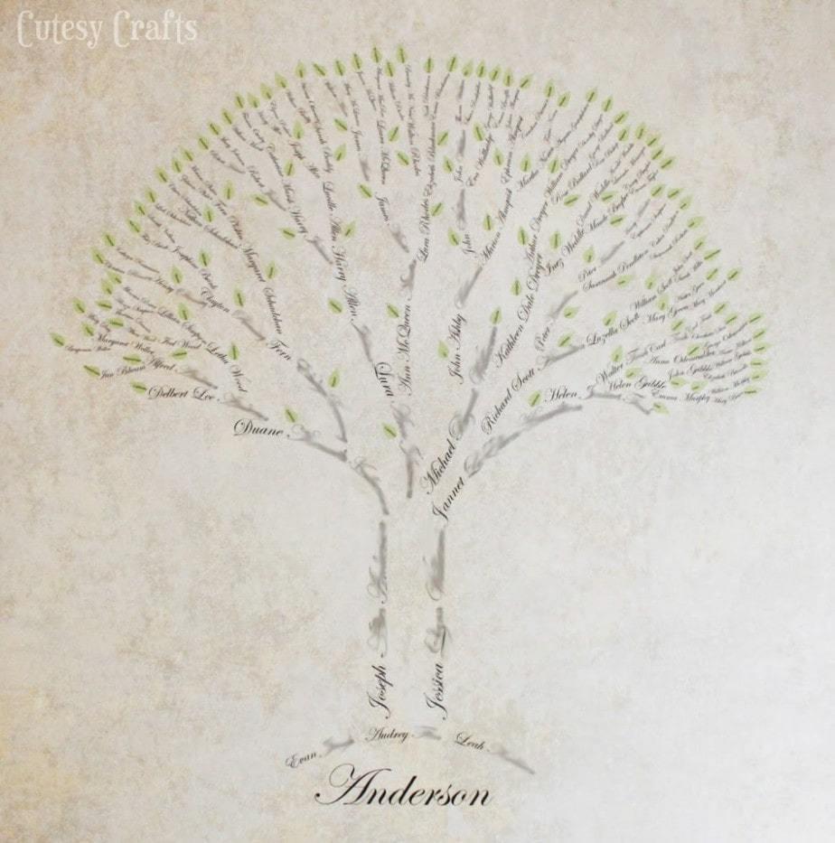 Family Tree Wall Art - Family history craft projects