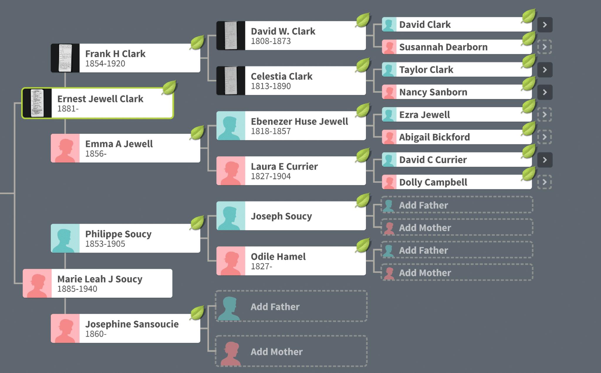 Ancestry.com family tree