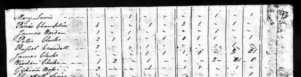 1800 US Census - Using Early Census Records in Your Research