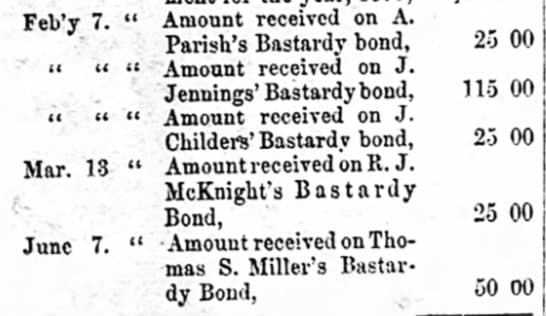 Newspaper notice of NC Bastardy Bond Payments